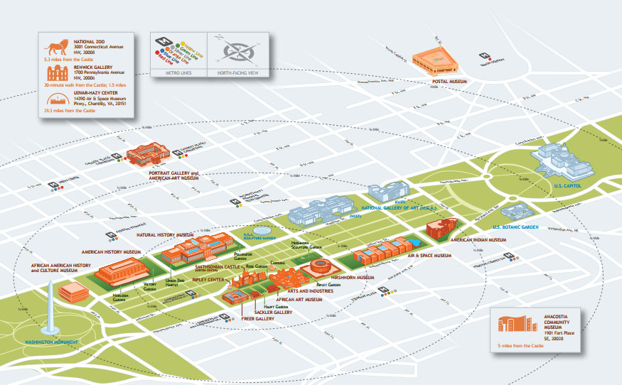 National Mall Museum Map Smithsonian Institution