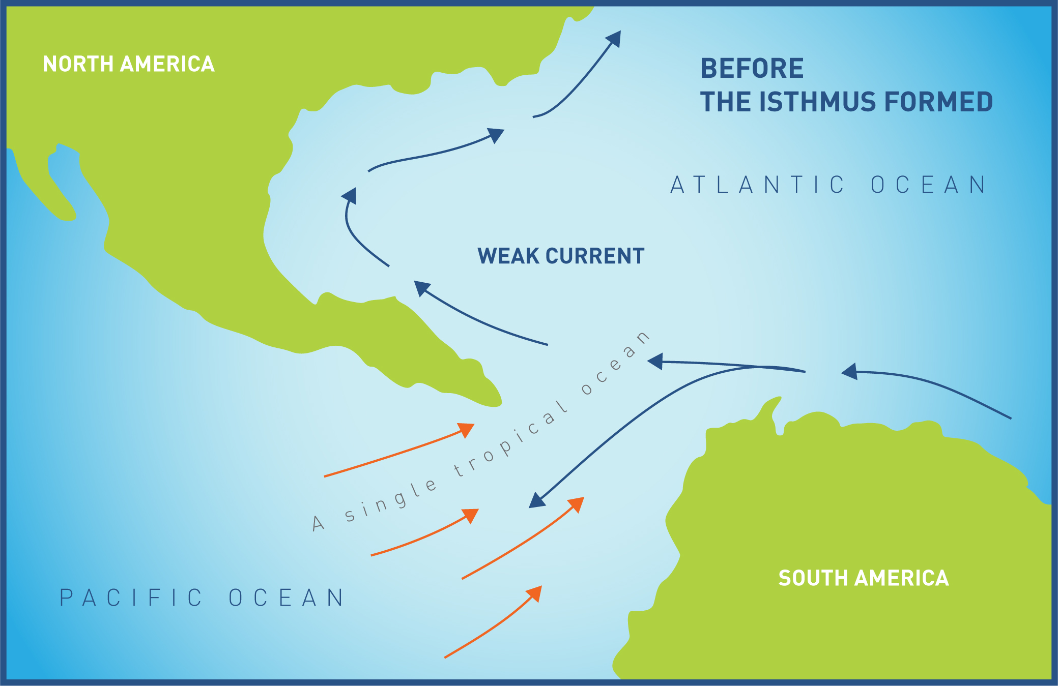 Isthmus of Panama | Smithsonian Institution