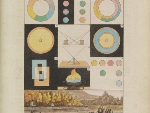 cover of Zur Farbenlehre [Theory of Colors], 1810
