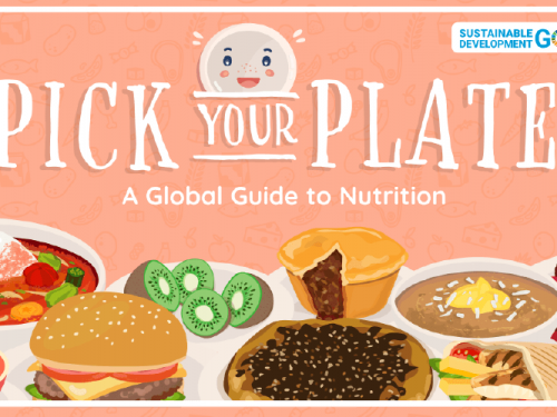 Graphic logo for Pick Your Plate