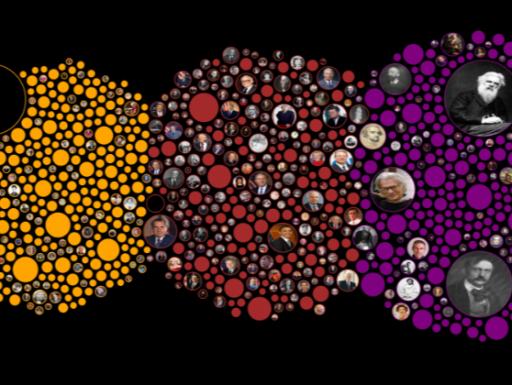 data visulization