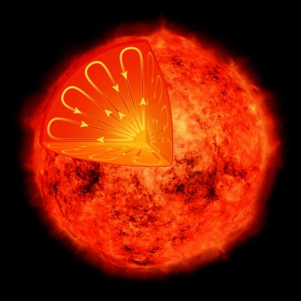 Artists rendering of firey planet with inset indicating gas flow