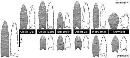 graph comparing stone tools